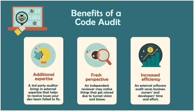 benefits of code audit