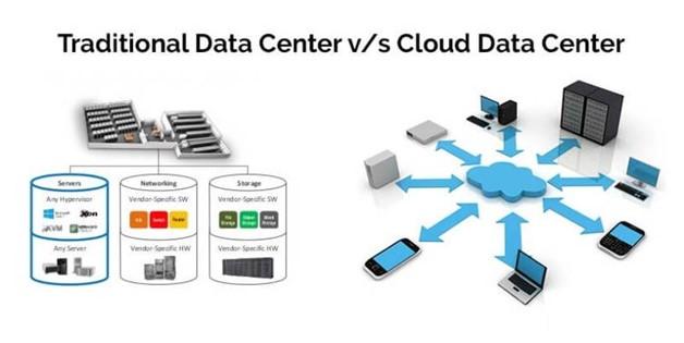 cloud vs data